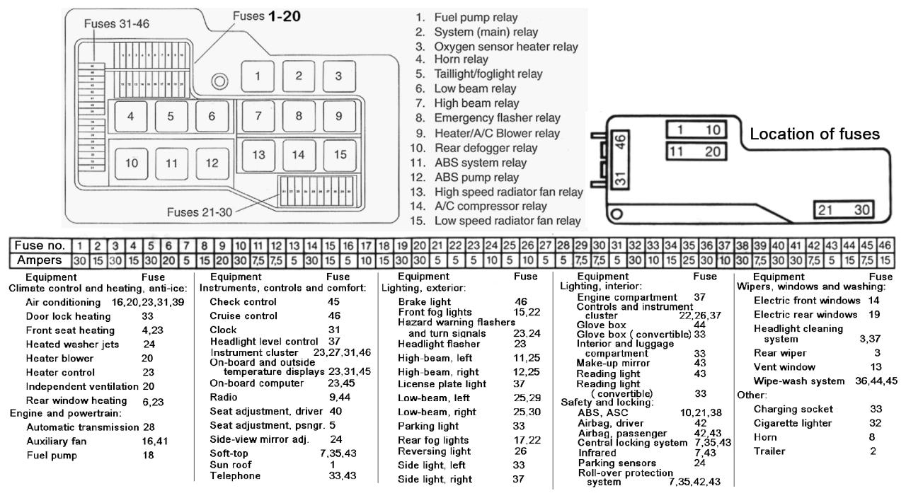 E I Fuse Relay Diagram on 1995 Ford Ranger Tail Light Wiring Diagram