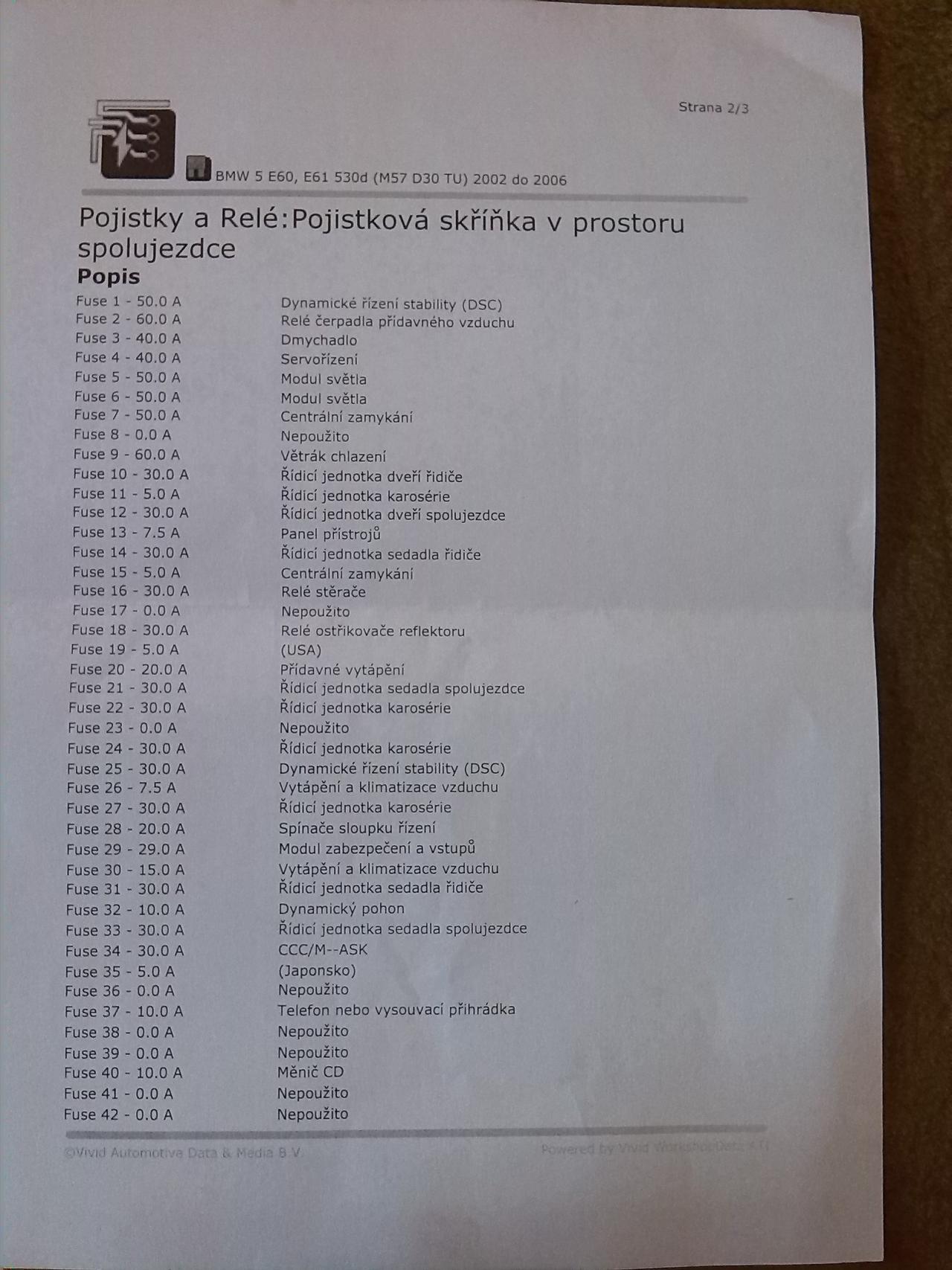 Schema Pojisek 5 E60 E61 Forum Bmw Klub